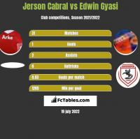 Jerson Cabral vs Edwin Gyasi h2h player stats
