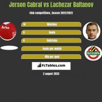 Jerson Cabral vs Lachezar Baltanov h2h player stats
