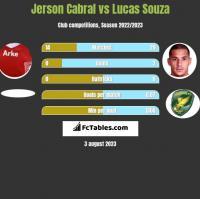Jerson Cabral vs Lucas Souza h2h player stats