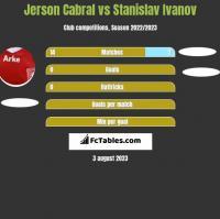Jerson Cabral vs Stanislav Ivanov h2h player stats