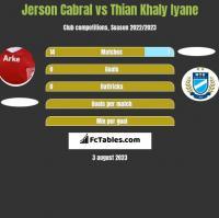 Jerson Cabral vs Thian Khaly Iyane h2h player stats