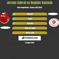 Jerson Cabral vs Bogdan Vastsuk h2h player stats