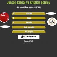 Jerson Cabral vs Kristian Dobrev h2h player stats