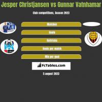 Jesper Christjansen vs Gunnar Vatnhamar h2h player stats