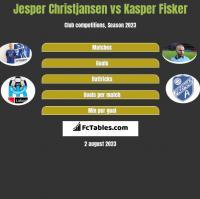 Jesper Christjansen vs Kasper Fisker h2h player stats