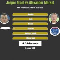 Jesper Drost vs Alexander Merkel h2h player stats