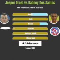 Jesper Drost vs Dabney Dos Santos h2h player stats