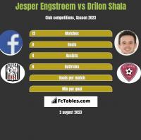 Jesper Engstroem vs Drilon Shala h2h player stats