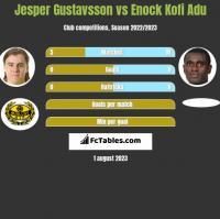 Jesper Gustavsson vs Enock Kofi Adu h2h player stats