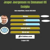 Jesper Joergensen vs Emmanuel Oti Essigba h2h player stats