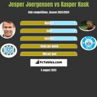 Jesper Joergensen vs Kasper Kusk h2h player stats