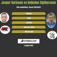 Jesper Karlsson vs Kolbeinn Sigthorsson h2h player stats