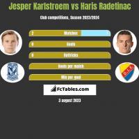Jesper Karlstroem vs Haris Radetinac h2h player stats