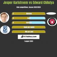 Jesper Karlstroem vs Edward Chilufya h2h player stats