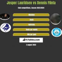 Jesper Lauridsen vs Dennis Flinta h2h player stats