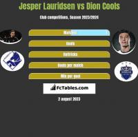 Jesper Lauridsen vs Dion Cools h2h player stats