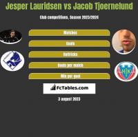 Jesper Lauridsen vs Jacob Tjoernelund h2h player stats