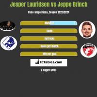 Jesper Lauridsen vs Jeppe Brinch h2h player stats