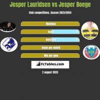 Jesper Lauridsen vs Jesper Boege h2h player stats