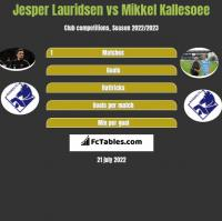 Jesper Lauridsen vs Mikkel Kallesoee h2h player stats