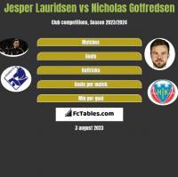Jesper Lauridsen vs Nicholas Gotfredsen h2h player stats
