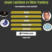 Jesper Lauridsen vs Viktor Tranberg h2h player stats