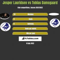 Jesper Lauridsen vs Tobias Damsgaard h2h player stats
