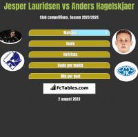 Jesper Lauridsen vs Anders Hagelskjaer h2h player stats