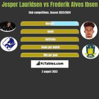 Jesper Lauridsen vs Frederik Alves Ibsen h2h player stats