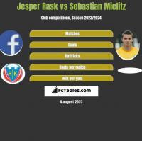 Jesper Rask vs Sebastian Mielitz h2h player stats