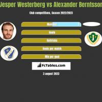 Jesper Westerberg vs Alexander Berntsson h2h player stats