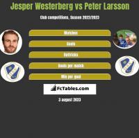 Jesper Westerberg vs Peter Larsson h2h player stats