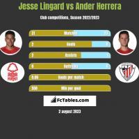 Jesse Lingard vs Ander Herrera h2h player stats