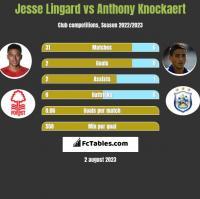 Jesse Lingard vs Anthony Knockaert h2h player stats