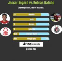Jesse Lingard vs Bebras Natcho h2h player stats