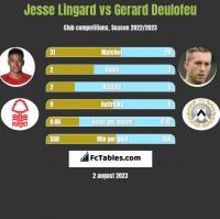 Jesse Lingard vs Gerard Deulofeu h2h player stats