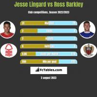 Jesse Lingard vs Ross Barkley h2h player stats