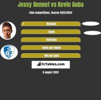Jessy Bennet vs Kevin Goba h2h player stats