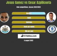 Jesus Gamez vs Cesar Azpilicueta h2h player stats