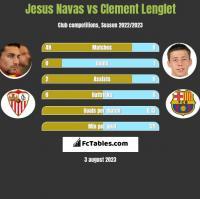 Jesus Navas vs Clement Lenglet h2h player stats