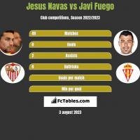Jesus Navas vs Javi Fuego h2h player stats