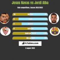 Jesus Navas vs Jordi Alba h2h player stats