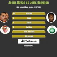 Jesus Navas vs Joris Gnagnon h2h player stats
