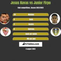 Jesus Navas vs Junior Firpo h2h player stats