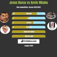 Jesus Navas vs Kevin Mbabu h2h player stats