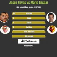 Jesus Navas vs Mario Gaspar h2h player stats