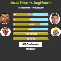 Jesus Navas vs Sergi Gomez h2h player stats