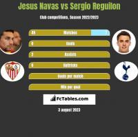 Jesus Navas vs Sergio Reguilon h2h player stats