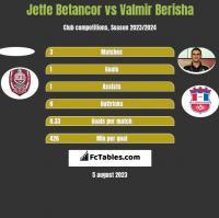 Jetfe Betancor vs Valmir Berisha h2h player stats