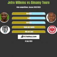 Jetro Willems vs Almamy Toure h2h player stats